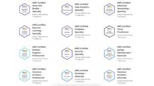12x AWS Certified Badges